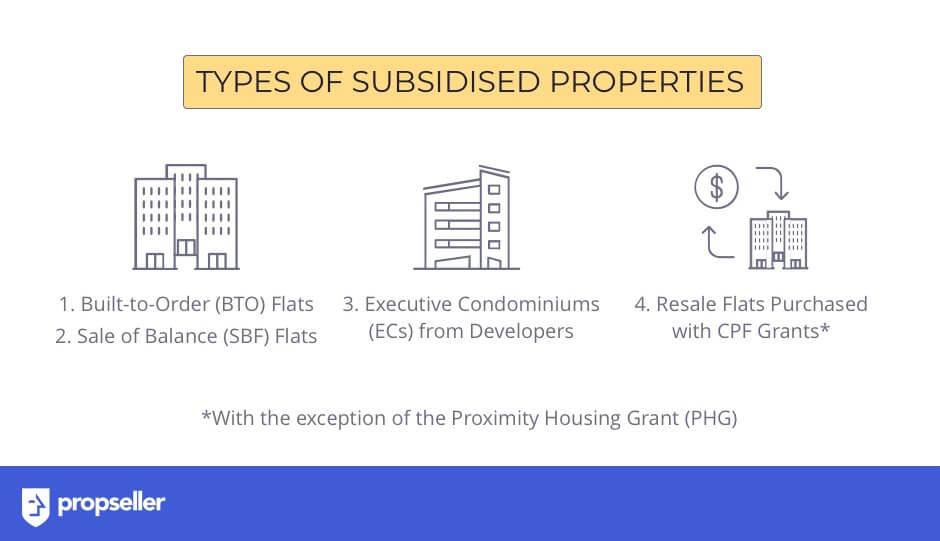 Types of Subsidised Properties